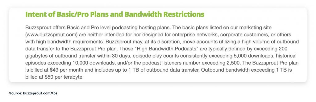 A screenshot of Buzzsprout's Terms of Service explaining their bandwidth restrictions.
