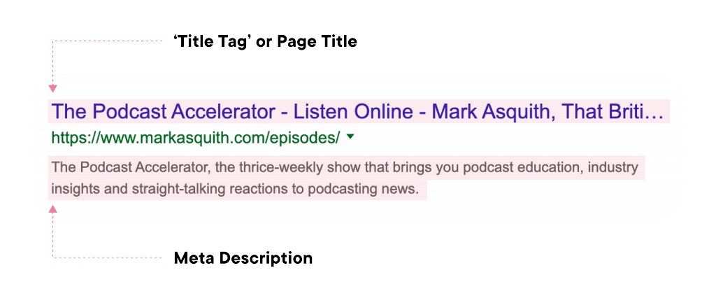An example of the meta description and title tag for Captivate CEO Mark Asquith's The Podcast Accelerator