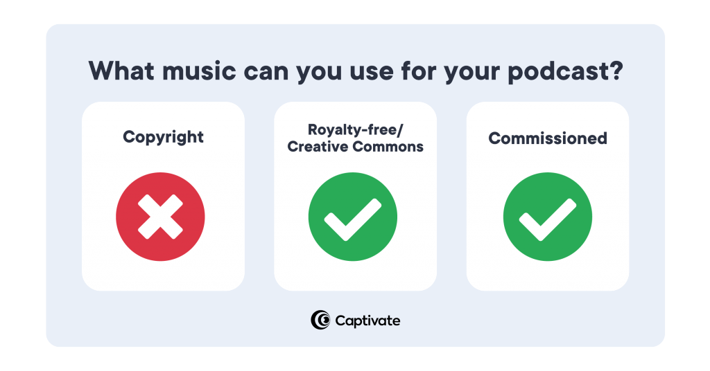 What music can you use for your podcast? The image has three white boxes on a blue background, the first reads copyright with a big red cross. The second is royalty-free or creative commons, with a big green tick. The third is commissioned podcast music, also with a big green tick.