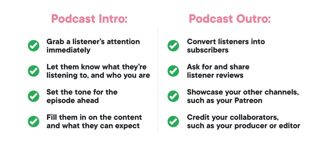 Grab a listener's attention immediately Let them know what they're listening to, and who you are Set the tone for the episode ahead Fill them in on the content and what they can expect Convert listeners into subscribers Ask for and share listener reviews Showcase your other channels, such as your social media, website or Patreon Credit your collaborators, such as your producer, network, designer or composer